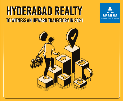 Robust Realty Growth in 2021, says our Director, Mr. Rakesh Reddy.